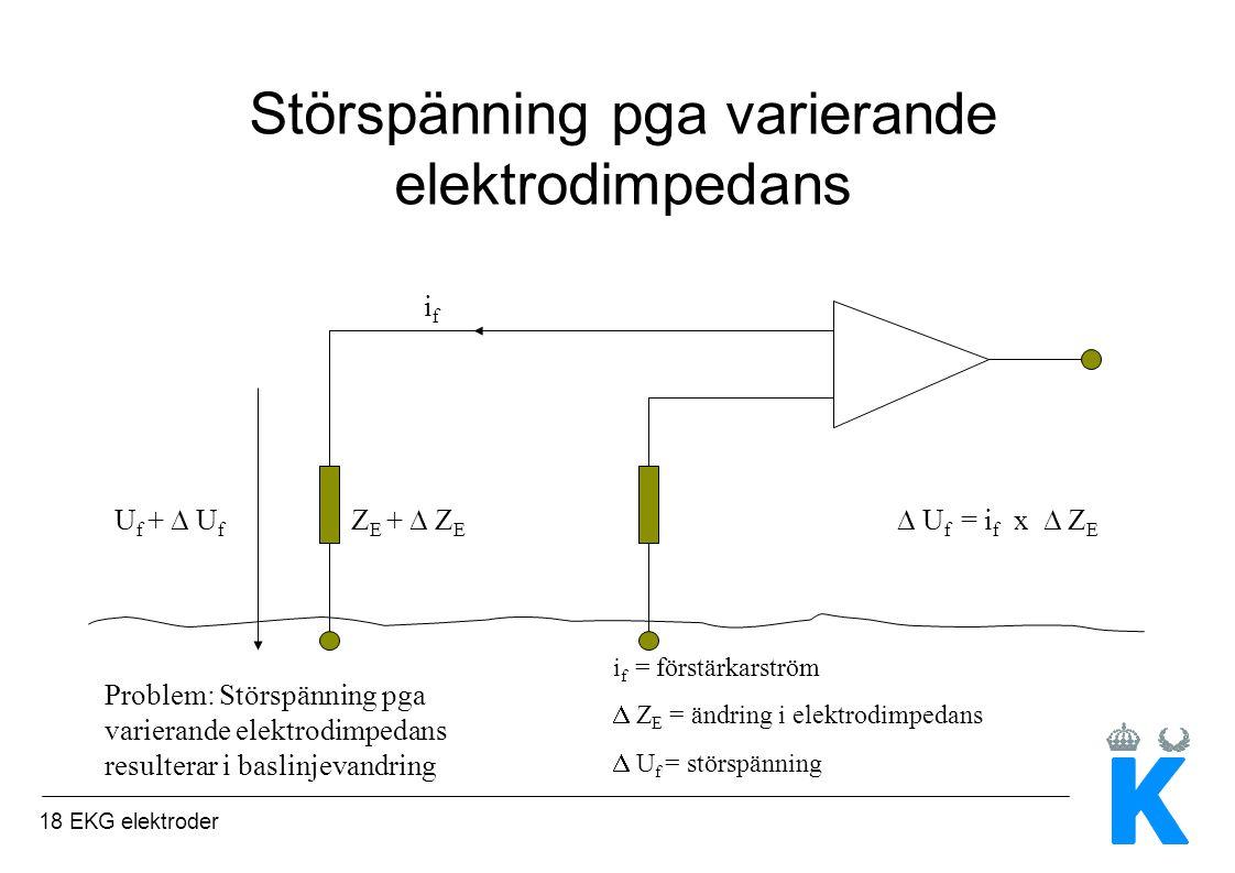18 EKG elektroder Störspänning pga varierande elektrodimpedans ifif U f +  U f Z E +  Z E  U f = i f x  Z E i f = förstärkarström  Z E = ändring i elektrodimpedans  U f = störspänning Problem: Störspänning pga varierande elektrodimpedans resulterar i baslinjevandring