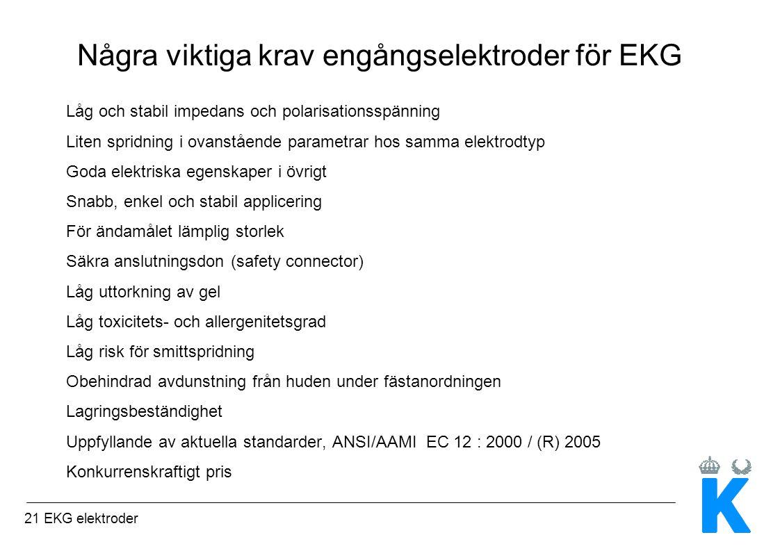 21 EKG elektroder Några viktiga krav engångselektroder för EKG Låg och stabil impedans och polarisationsspänning Liten spridning i ovanstående paramet