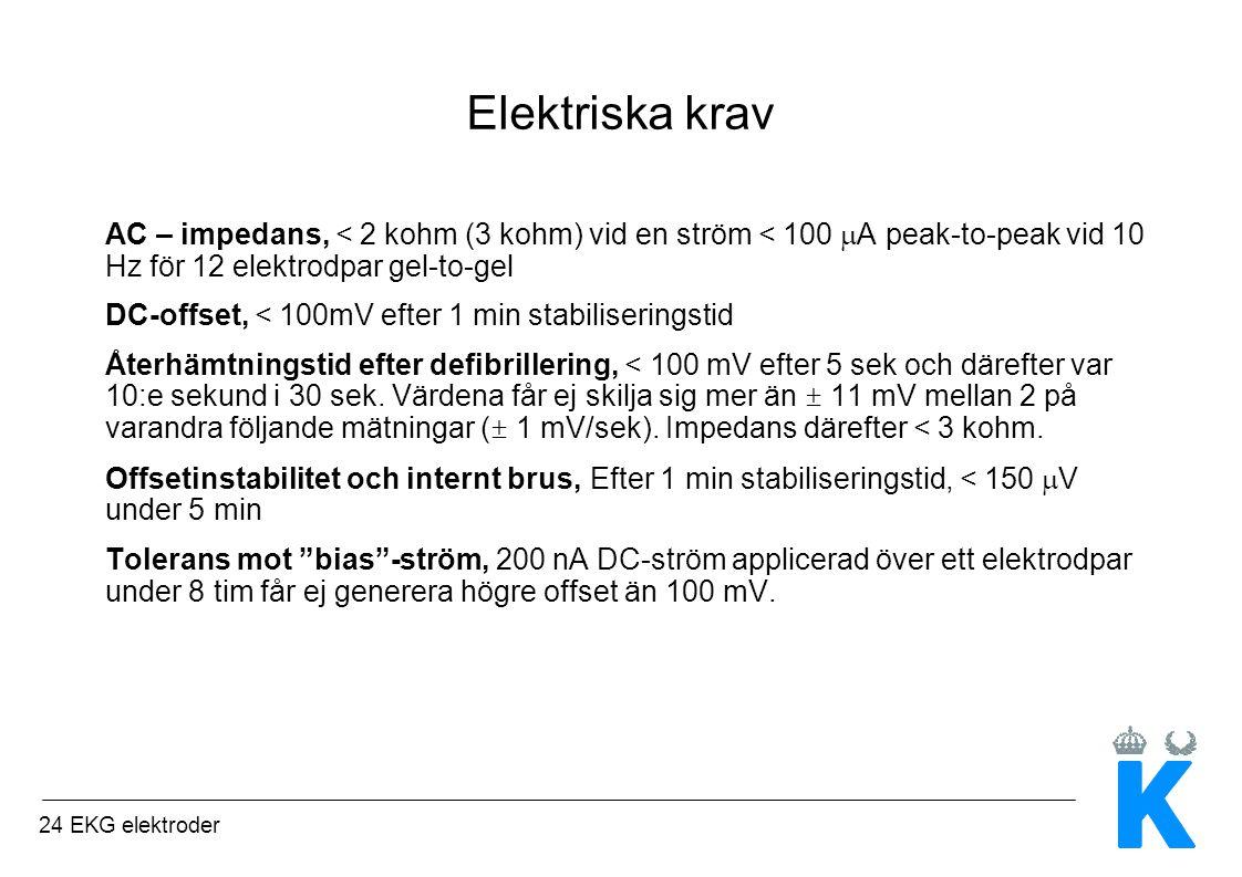 24 EKG elektroder Elektriska krav AC – impedans, < 2 kohm (3 kohm) vid en ström < 100  A peak-to-peak vid 10 Hz för 12 elektrodpar gel-to-gel DC-offset, < 100mV efter 1 min stabiliseringstid Återhämtningstid efter defibrillering, < 100 mV efter 5 sek och därefter var 10:e sekund i 30 sek.