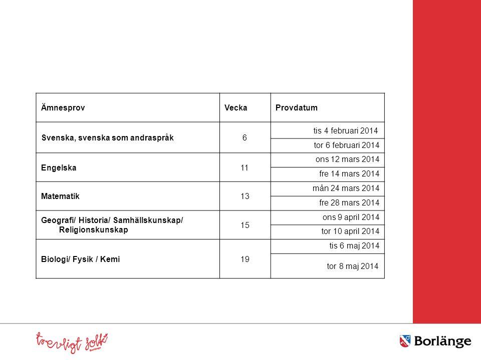 ÄmnesprovVeckaProvdatum Svenska, svenska som andraspråk6 tis 4 februari 2014 tor 6 februari 2014 Engelska11 ons 12 mars 2014 fre 14 mars 2014 Matemati