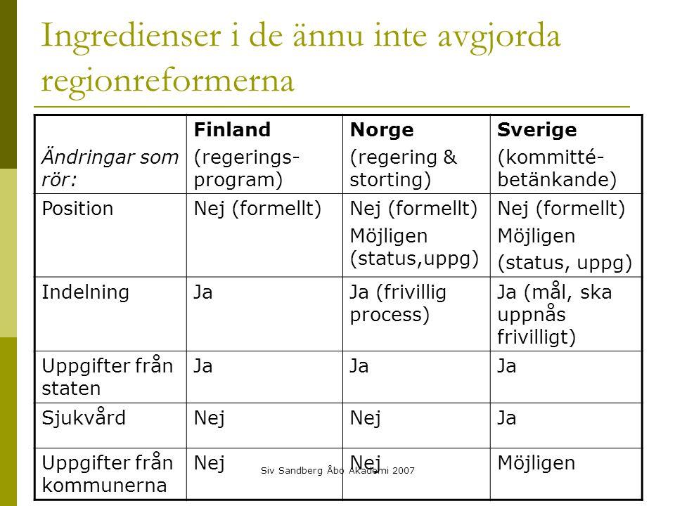 Siv Sandberg Åbo Akademi 2007 Ingredienser i de ännu inte avgjorda regionreformerna Ändringar som rör: Finland (regerings- program) Norge (regering & storting) Sverige (kommitté- betänkande) PositionNej (formellt) Möjligen (status,uppg) Nej (formellt) Möjligen (status, uppg) IndelningJaJa (frivillig process) Ja (mål, ska uppnås frivilligt) Uppgifter från staten Ja SjukvårdNej Ja Uppgifter från kommunerna Nej Möjligen