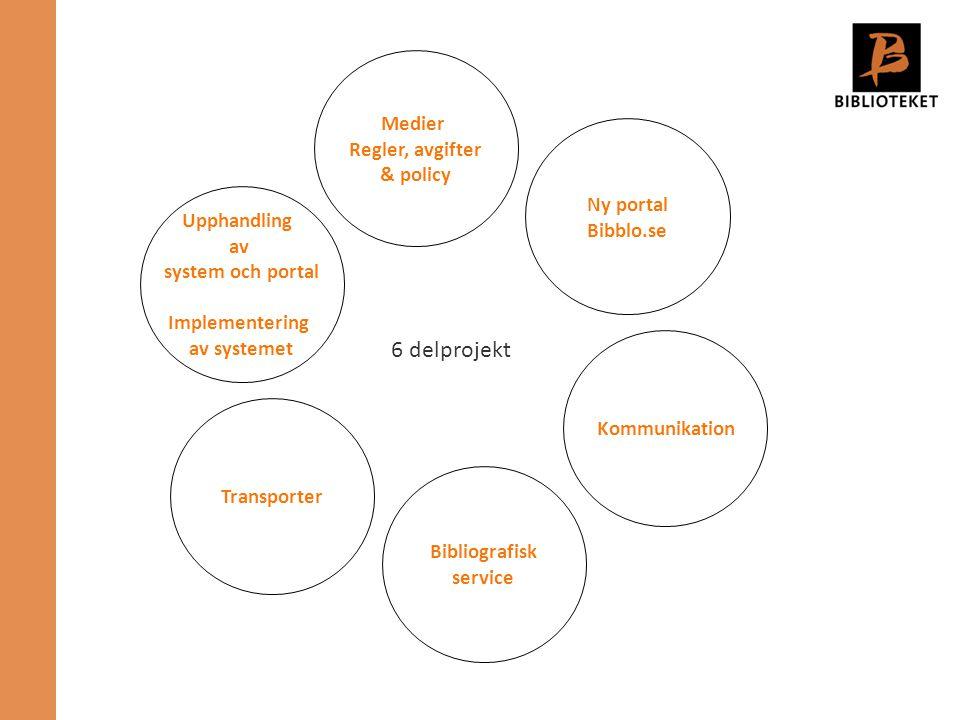 Upphandling av system och portal Implementering av systemet Bibliografisk service Medier Regler, avgifter & policy Ny portal Bibblo.se Kommunikation T