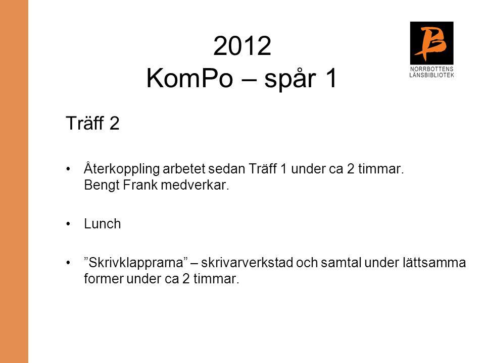 """2012 KomPo – spår 1 Träff 2 Återkoppling arbetet sedan Träff 1 under ca 2 timmar. Bengt Frank medverkar. Lunch """"Skrivklapprarna"""" – skrivarverkstad och"""