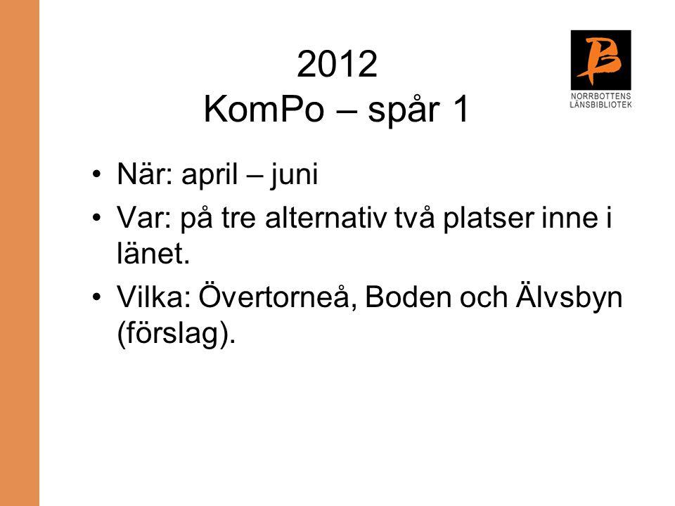 2012 KomPo – spår 1 När: april – juni Var: på tre alternativ två platser inne i länet. Vilka: Övertorneå, Boden och Älvsbyn (förslag).