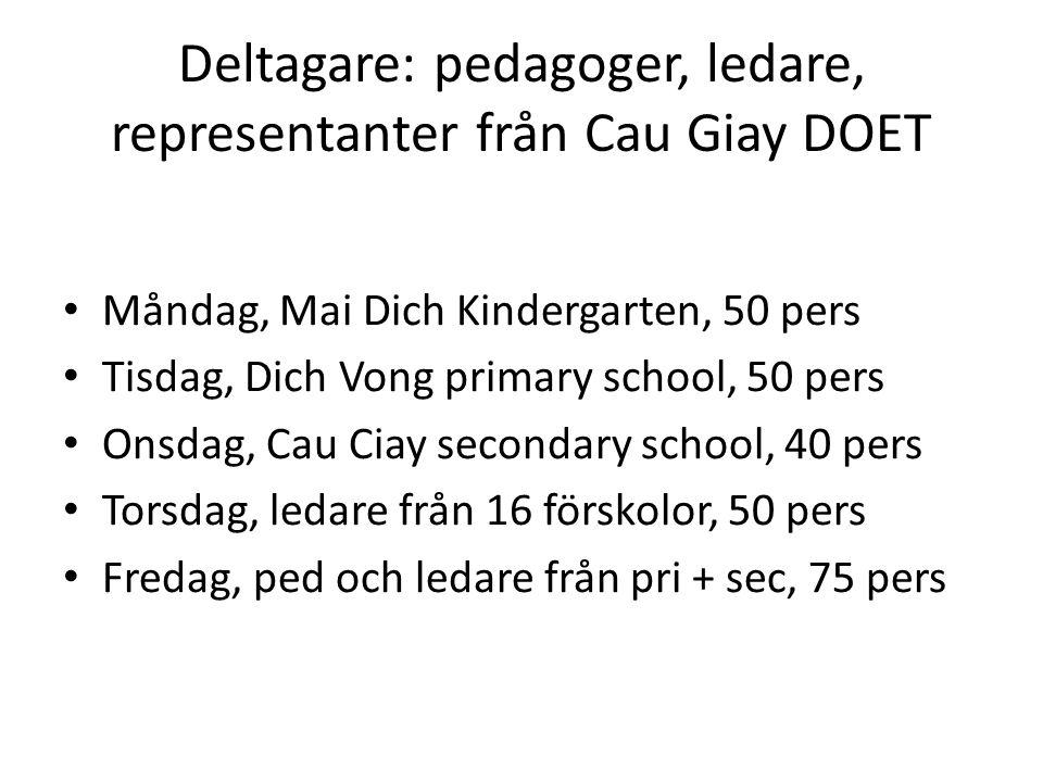 Deltagare: pedagoger, ledare, representanter från Cau Giay DOET Måndag, Mai Dich Kindergarten, 50 pers Tisdag, Dich Vong primary school, 50 pers Onsdag, Cau Ciay secondary school, 40 pers Torsdag, ledare från 16 förskolor, 50 pers Fredag, ped och ledare från pri + sec, 75 pers