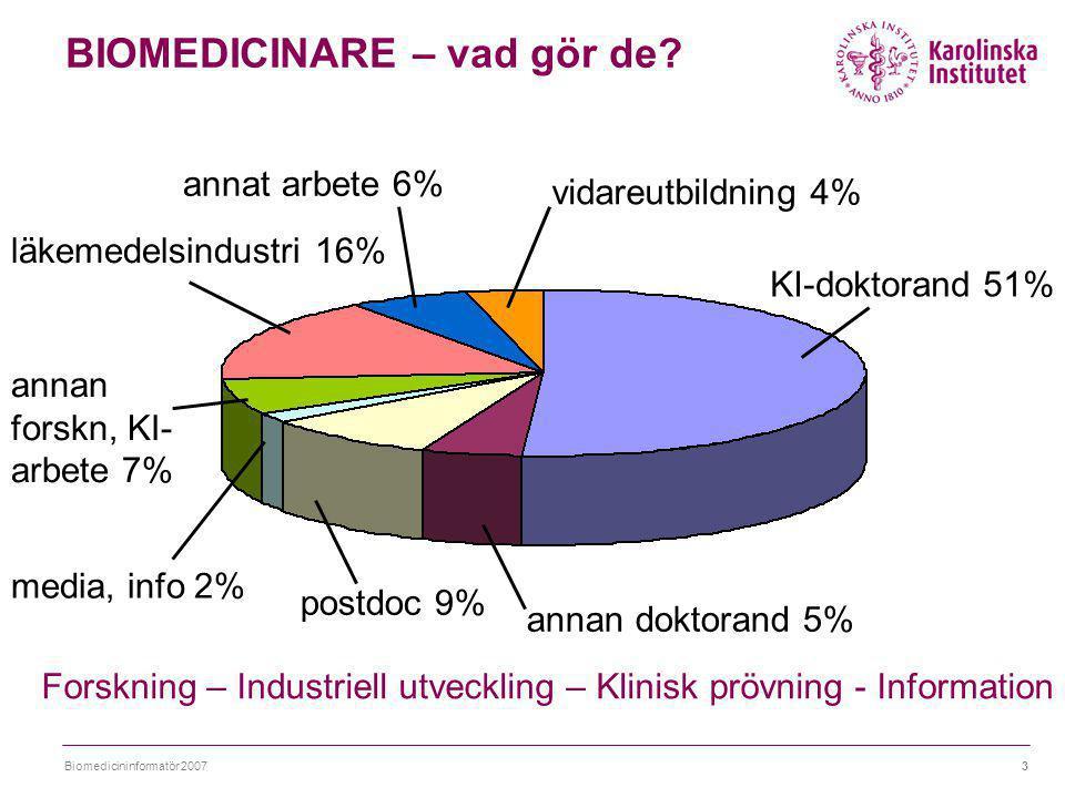Biomedicininformatör 20074 BIOMEDICINARE – hur blir man det.