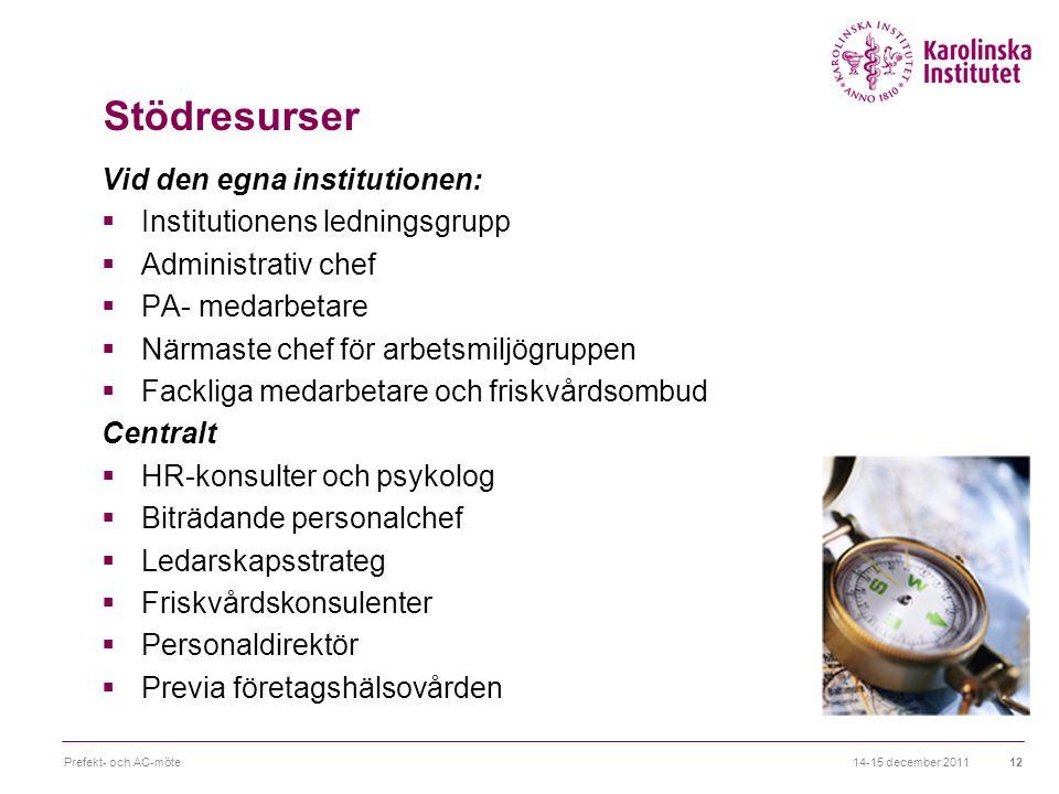 Stödresurser Vid den egna institutionen:  Institutionens ledningsgrupp  Administrativ chef  PA- medarbetare  Närmaste chef för arbetsmiljögruppen