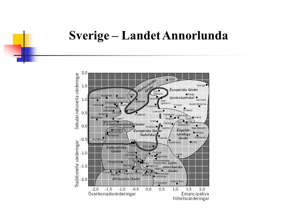 The dumb Swede Social tillit inom EU
