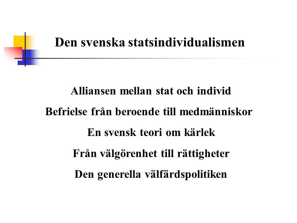 Den svenska statsindividualismen Alliansen mellan stat och individ Befrielse från beroende till medmänniskor En svensk teori om kärlek Från välgörenhet till rättigheter Den generella välfärdspolitiken