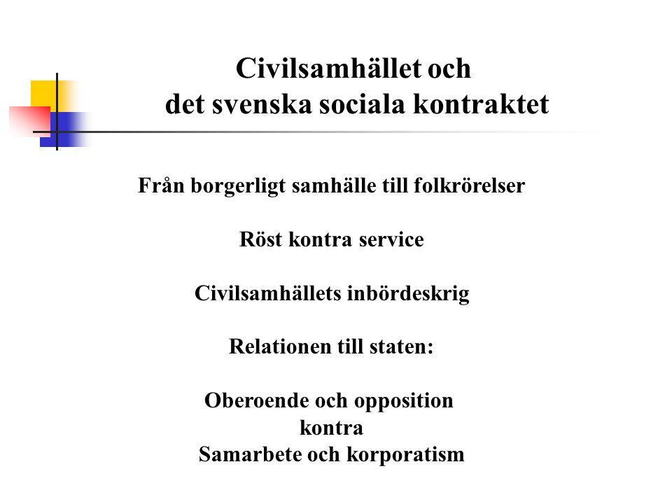 Civilsamhället och det svenska sociala kontraktet Från borgerligt samhälle till folkrörelser Röst kontra service Civilsamhällets inbördeskrig Relationen till staten: Oberoende och opposition kontra Samarbete och korporatism