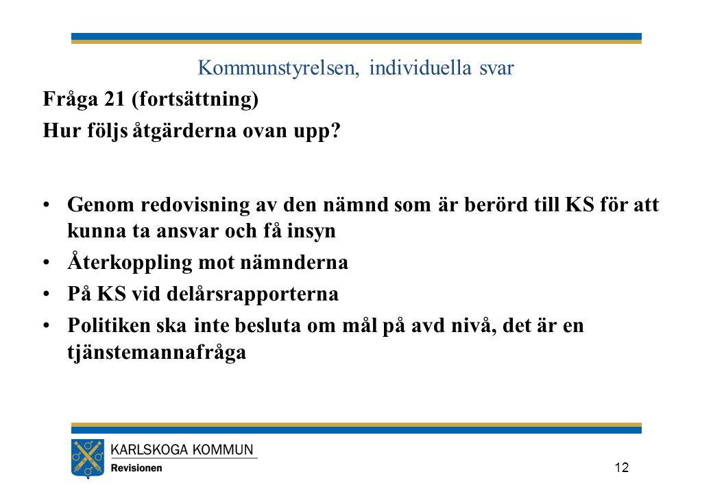 Kommunstyrelsen, individuella svar Fråga 21 (fortsättning) Hur följs åtgärderna ovan upp.
