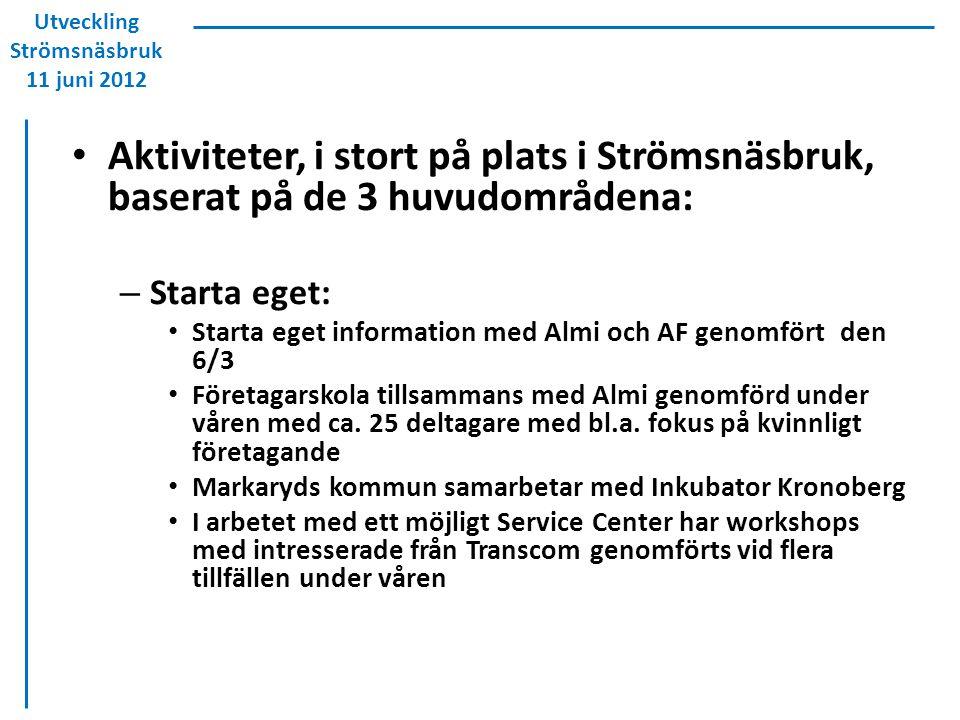 Aktiviteter, i stort på plats i Strömsnäsbruk, baserat på de 3 huvudområdena: – Starta eget: Starta eget information med Almi och AF genomfört den 6/3 Företagarskola tillsammans med Almi genomförd under våren med ca.