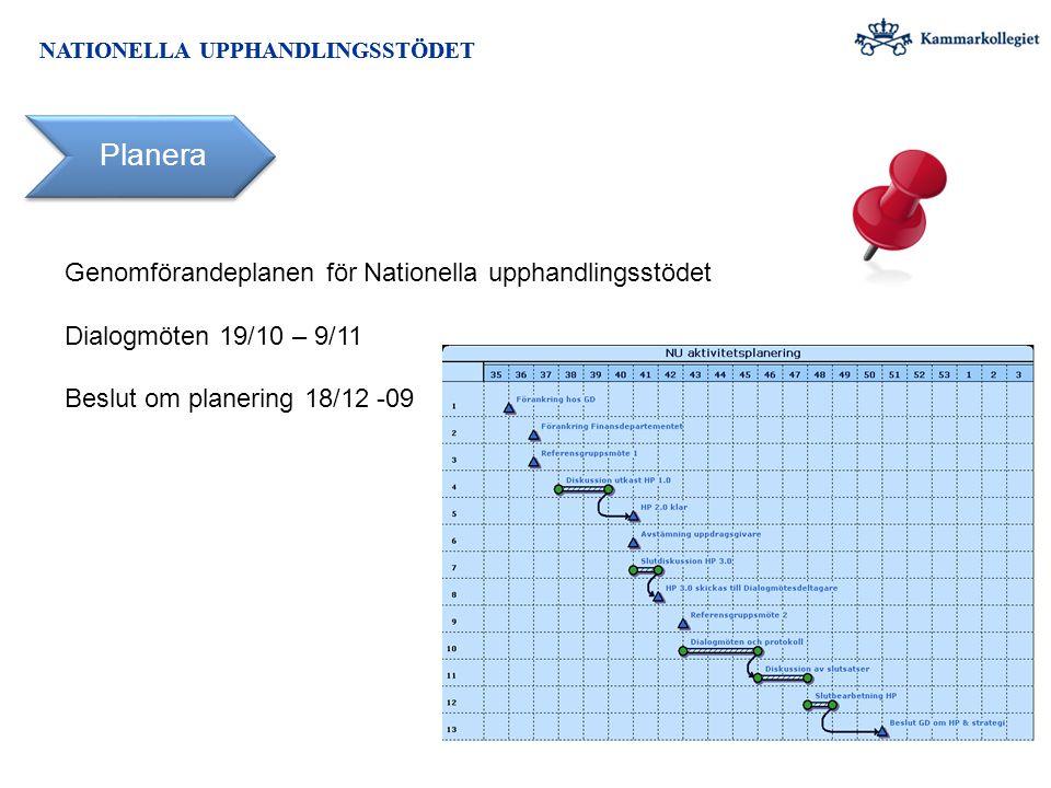 NATIONELLA UPPHANDLINGSSTÖDET Genomförandeplanen för Nationella upphandlingsstödet Dialogmöten 19/10 – 9/11 Beslut om planering 18/12 -09 Planera