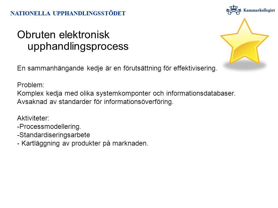 NATIONELLA UPPHANDLINGSSTÖDET Obruten elektronisk upphandlingsprocess En sammanhängande kedje är en förutsättning för effektivisering. Problem: Komple