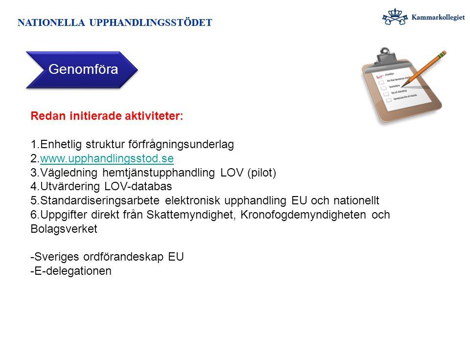 NATIONELLA UPPHANDLINGSSTÖDET Redan initierade aktiviteter: 1.Enhetlig struktur förfrågningsunderlag 2.www.upphandlingsstod.sewww.upphandlingsstod.se