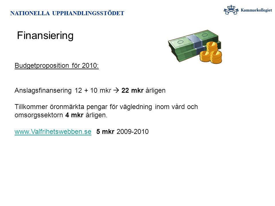 NATIONELLA UPPHANDLINGSSTÖDET Finansiering NATIONELLA UPPHANDLINGSSTÖDET Budgetproposition för 2010: Anslagsfinansering 12 + 10 mkr  22 mkr årligen T