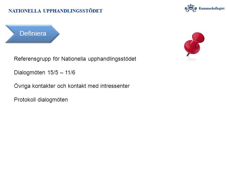 NATIONELLA UPPHANDLINGSSTÖDET Referensgrupp för Nationella upphandlingsstödet Dialogmöten 15/5 – 11/6 Övriga kontakter och kontakt med intressenter Pr