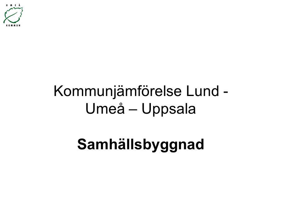 Kommunjämförelse Lund - Umeå – Uppsala Samhällsbyggnad