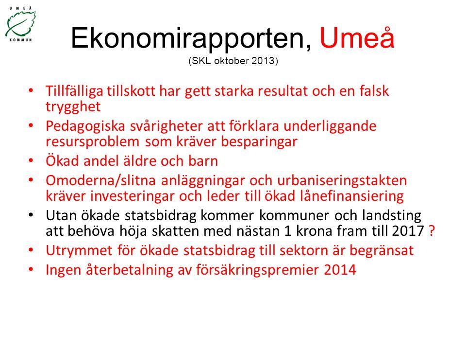Ekonomirapporten, Umeå (SKL oktober 2013) Tillfälliga tillskott har gett starka resultat och en falsk trygghet Pedagogiska svårigheter att förklara un