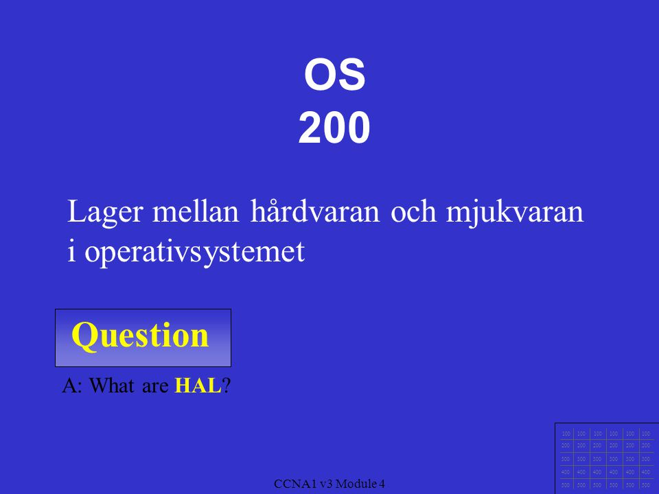 Question 100 200 300 400 500 CCNA1 v3 Module 4 A: What are HAL.
