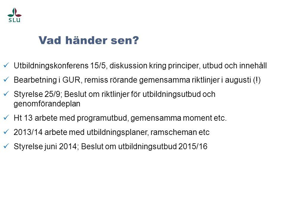 Antagningsläget inför ht 20132013 1 handSökade tot.