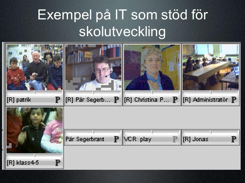 Exempel på IT som stöd för skolutveckling