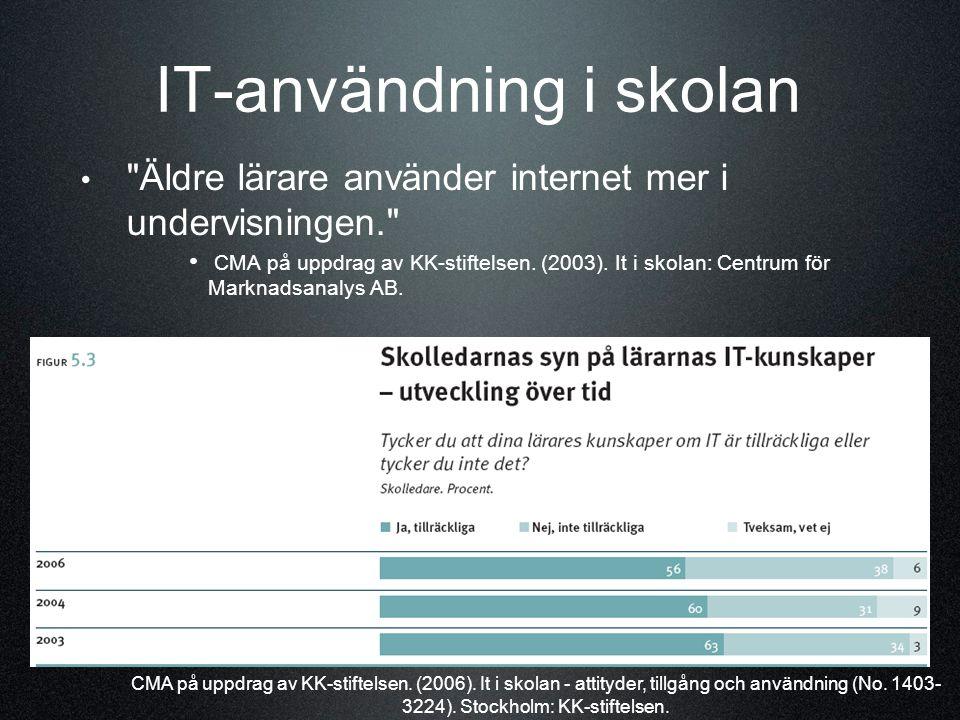 IT-användning i skolan Äldre lärare använder internet mer i undervisningen. CMA på uppdrag av KK-stiftelsen.