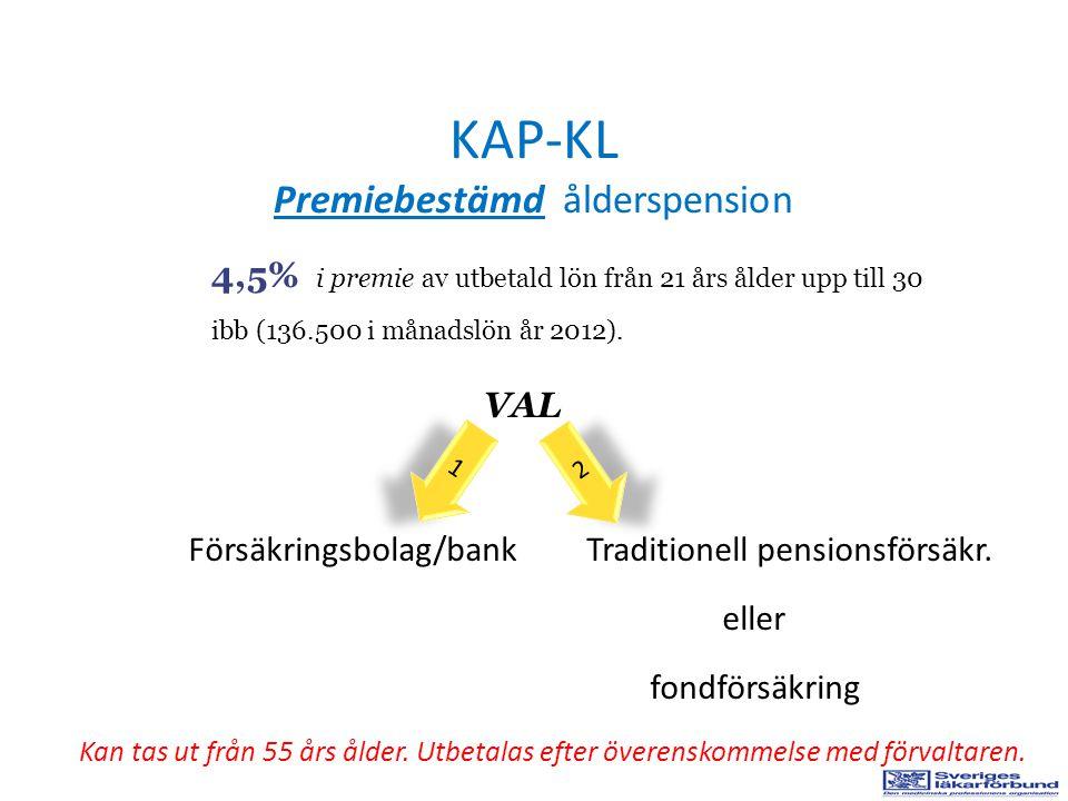 Försäkringsbolag/bankTraditionell pensionsförsäkr. eller fondförsäkring Kan tas ut från 55 års ålder. Utbetalas efter överenskommelse med förvaltaren.