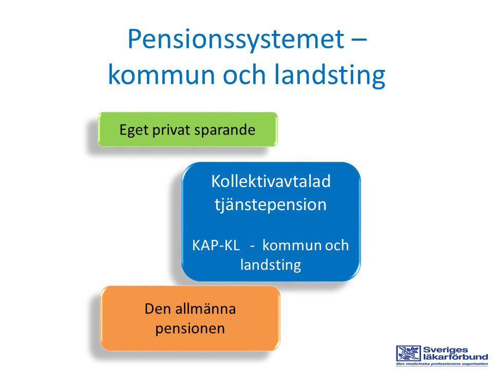 Pensionssystemet – kommun och landsting Eget privat sparande Kollektivavtalad tjänstepension KAP-KL - kommun och landsting Kollektivavtalad tjänstepen