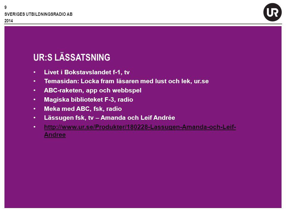 Sv UR:S LÄSSATSNING Livet i Bokstavslandet f-1, tv Temasidan: Locka fram läsaren med lust och lek, ur.se ABC-raketen, app och webbspel Magiska biblioteket F-3, radio Meka med ABC, fsk, radio Lässugen fsk, tv – Amanda och Leif Andrée http://www.ur.se/Produkter/180228-Lassugen-Amanda-och-Leif- Andreehttp://www.ur.se/Produkter/180228-Lassugen-Amanda-och-Leif- Andree 2014 SVERIGES UTBILDNINGSRADIO AB 9
