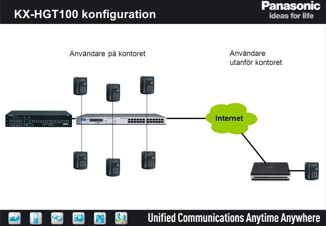 Internet Användare på kontoret Användare utanför kontoret KX-HGT100 konfiguration
