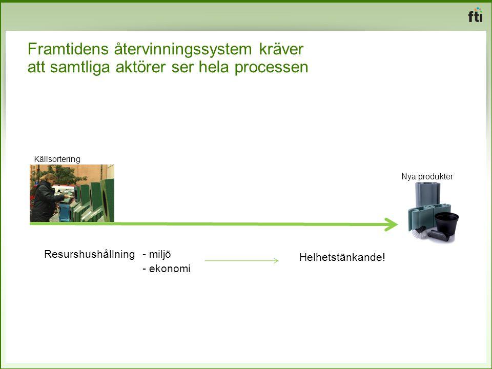 Framtidens återvinningssystem kräver att samtliga aktörer ser hela processen Nya produkter Källsortering Resurshushållning - miljö - ekonomi Helhetstänkande!