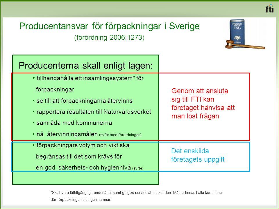 Producentansvar för förpackningar i Sverige (förordning 2006:1273) Producenterna skall enligt lagen: tillhandahålla ett insamlingssystem* för förpackningar se till att förpackningarna återvinns rapportera resultaten till Naturvårdsverket samråda med kommunerna nå återvinningsmålen (syfte med förordningen) förpackningars volym och vikt ska begränsas till det som krävs för en god säkerhets- och hygiennivå (syfte) *Skall vara lättillgängligt, underlätta, samt ge god service åt slutkunden.