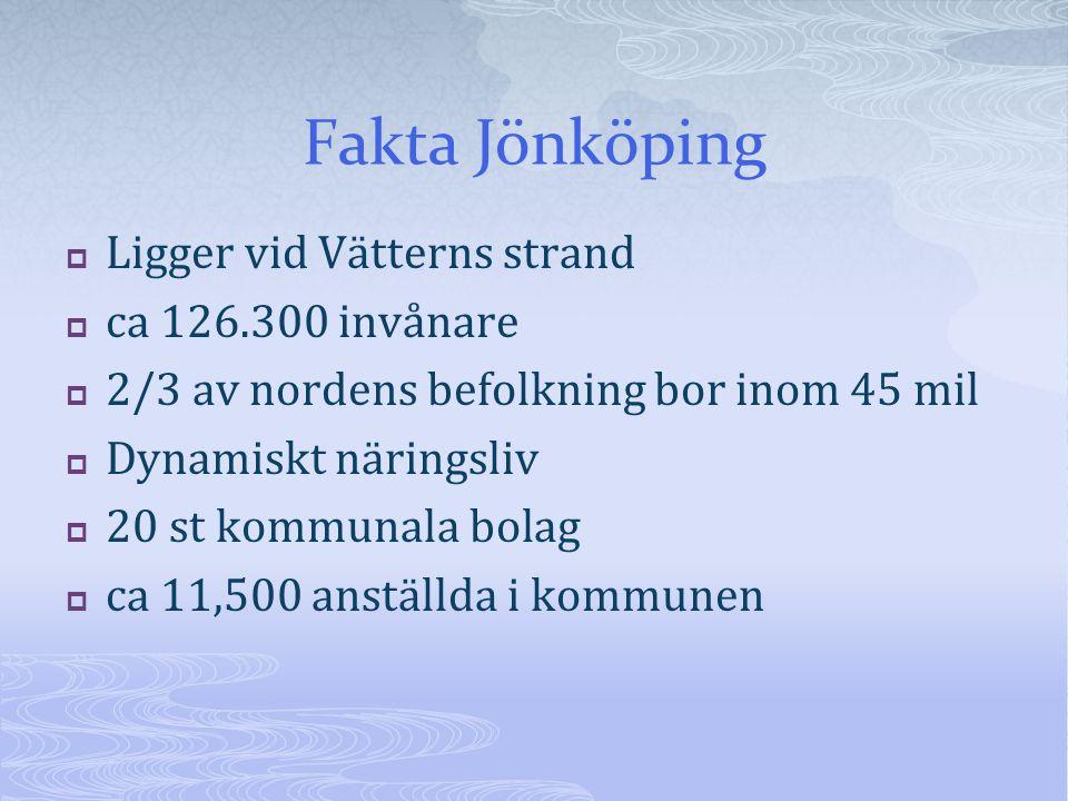Fakta Jönköping  Ligger vid Vätterns strand  ca 126.300 invånare  2/3 av nordens befolkning bor inom 45 mil  Dynamiskt näringsliv  20 st kommunala bolag  ca 11,500 anställda i kommunen