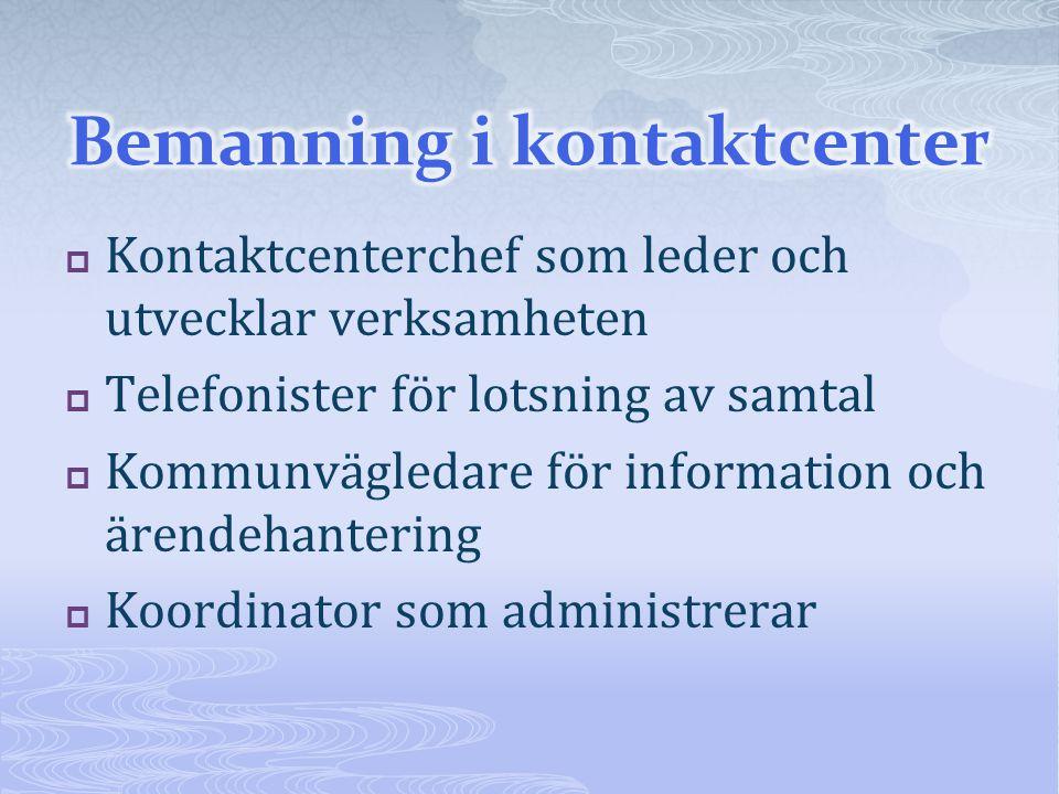  Kontaktcenterchef som leder och utvecklar verksamheten  Telefonister för lotsning av samtal  Kommunvägledare för information och ärendehantering  Koordinator som administrerar