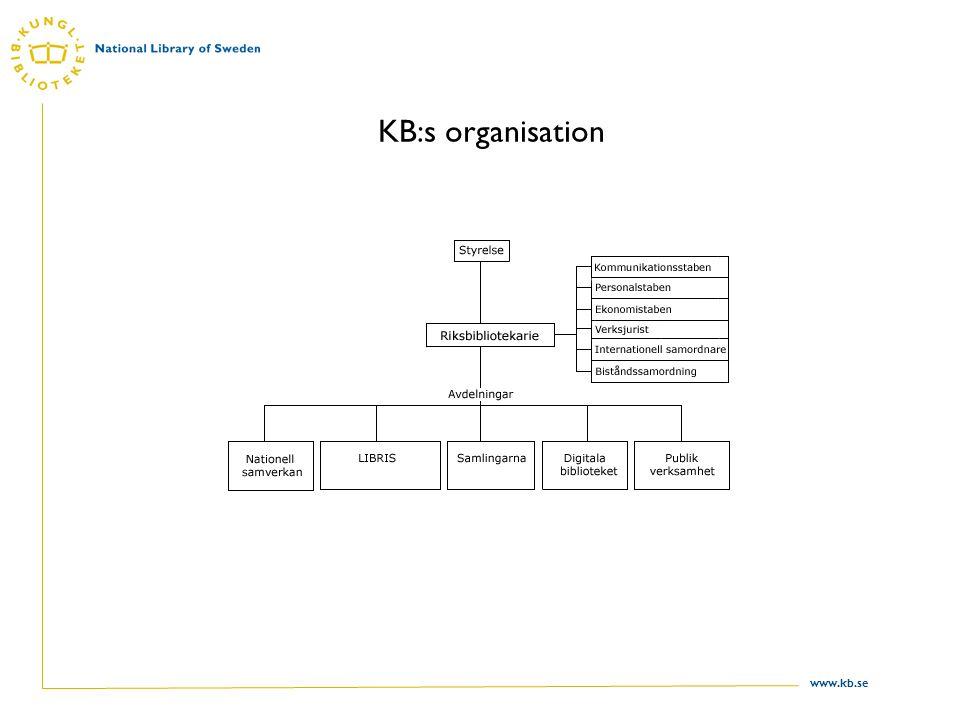 www.kb.se KB:s organisation