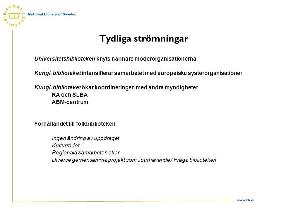 www.kb.se Tydliga strömningar Universitetsbiblioteken knyts närmare moderorganisationerna Kungl.