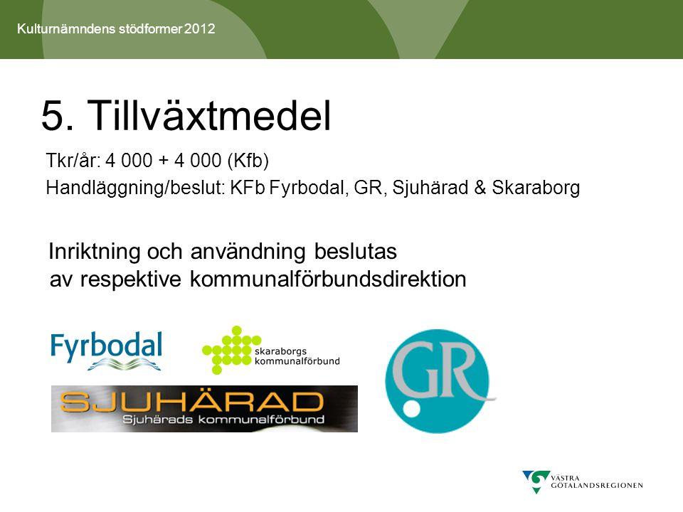 Kulturnämndens stödformer 2012 5.