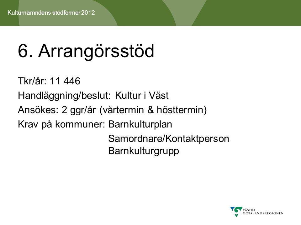 Kulturnämndens stödformer 2012 6.