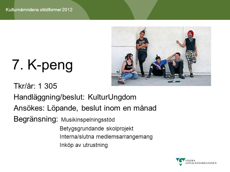 Kulturnämndens stödformer 2012 7.