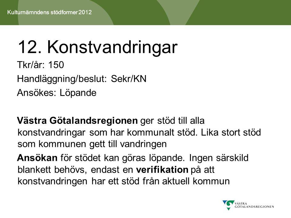 Kulturnämndens stödformer 2012 12.