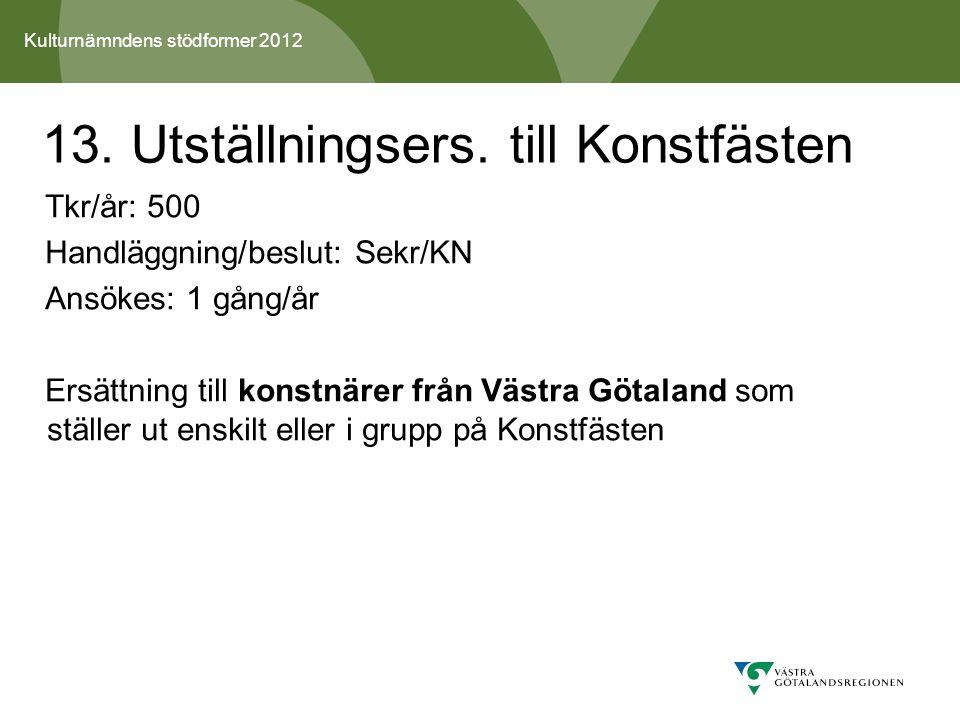Kulturnämndens stödformer 2012 13. Utställningsers.