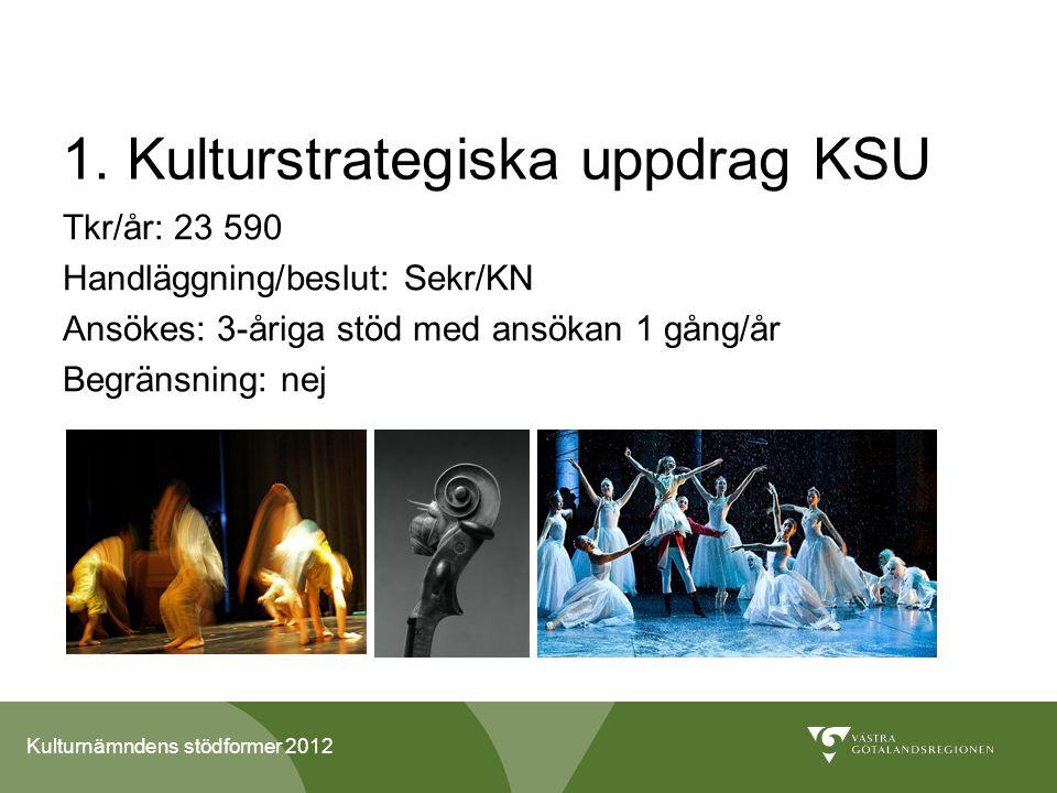 Kulturnämndens stödformer 2012 1.