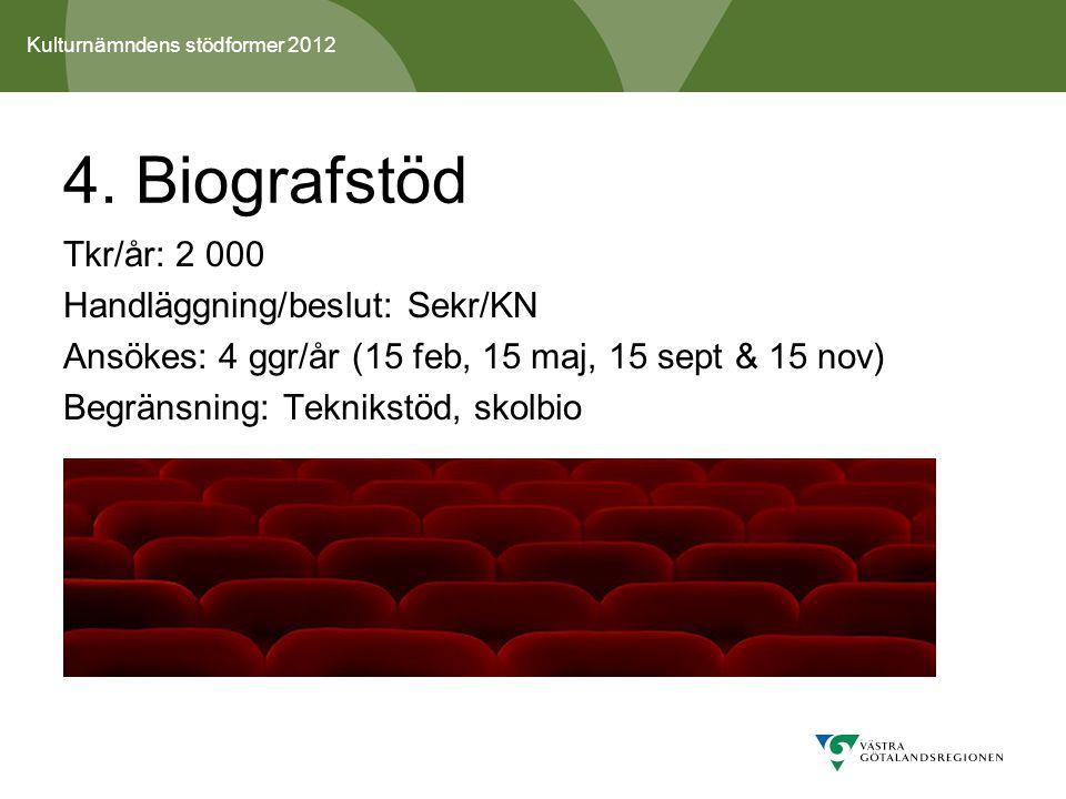 Kulturnämndens stödformer 2012 4.