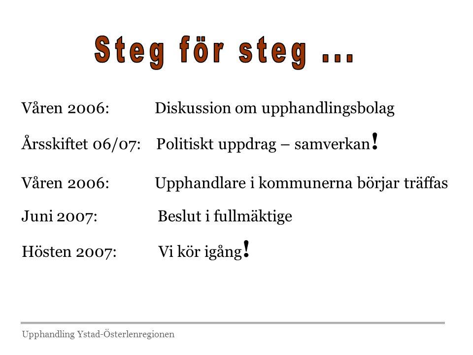 Våren 2006: Diskussion om upphandlingsbolag Årsskiftet 06/07: Politiskt uppdrag – samverkan ! Våren 2006: Upphandlare i kommunerna börjar träffas Juni