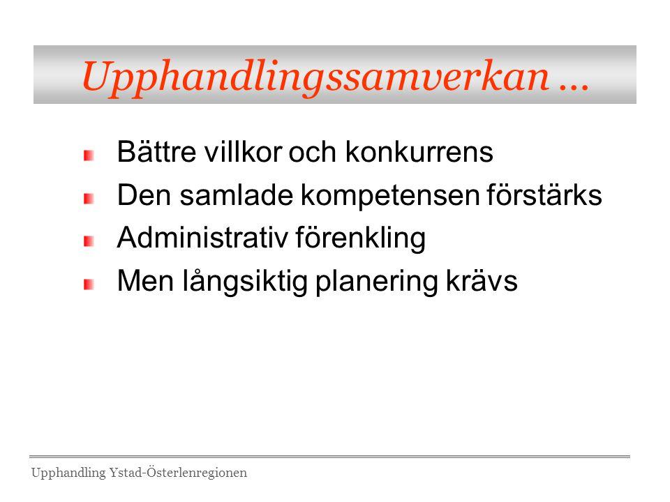 Upphandlingssamverkan … Upphandling Ystad-Österlenregionen Bättre villkor och konkurrens Den samlade kompetensen förstärks Administrativ förenkling Me