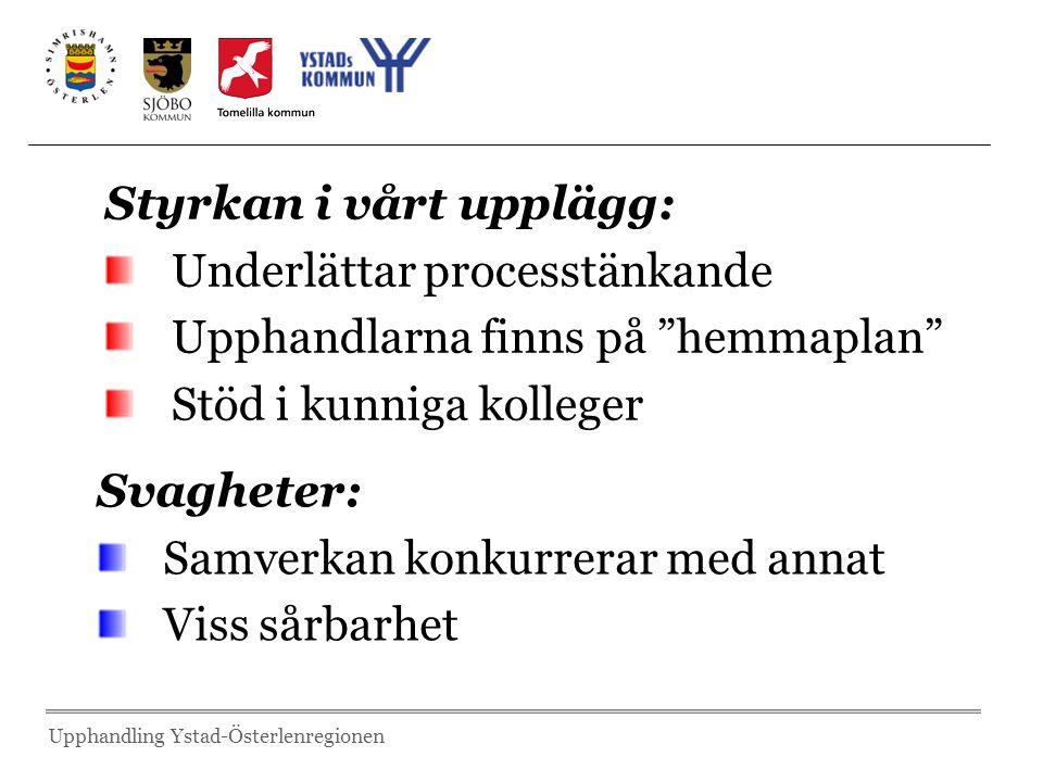 """Styrkan i vårt upplägg: Underlättar processtänkande Upphandlarna finns på """"hemmaplan"""" Stöd i kunniga kolleger Upphandling Ystad-Österlenregionen Svagh"""