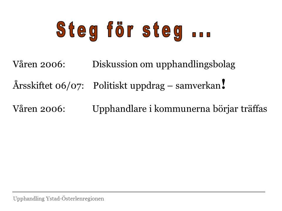 Våren 2006: Diskussion om upphandlingsbolag Årsskiftet 06/07: Politiskt uppdrag – samverkan ! Våren 2006: Upphandlare i kommunerna börjar träffas