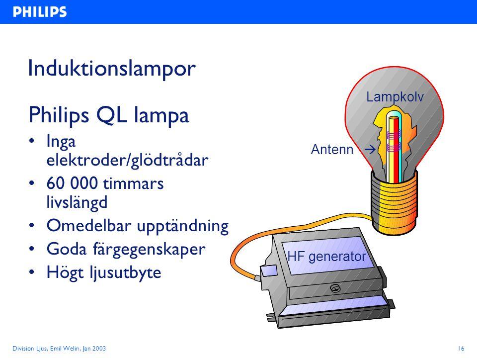 Division Ljus, Emil Welin, Jan 200316 Induktionslampor Philips QL lampa Inga elektroder/glödtrådar 60 000 timmars livslängd Omedelbar upptändning Goda färgegenskaper Högt ljusutbyte HF generator Lampkolv Antenn 