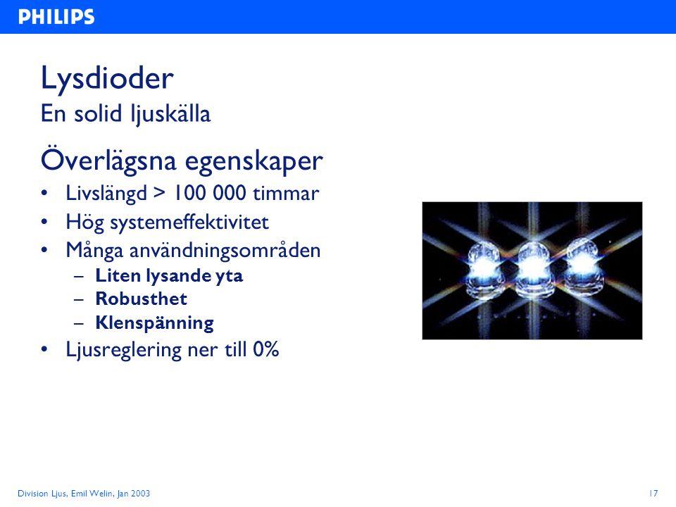 Division Ljus, Emil Welin, Jan 200317 Lysdioder En solid ljuskälla Överlägsna egenskaper Livslängd > 100 000 timmar Hög systemeffektivitet Många användningsområden –Liten lysande yta –Robusthet –Klenspänning Ljusreglering ner till 0%